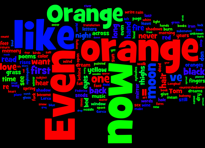 The Door Hinge Word Cloud (all words)